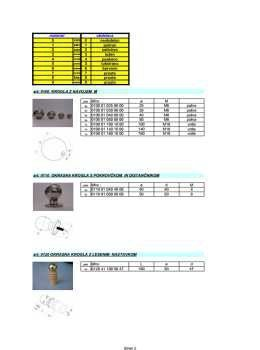 Niros katalog