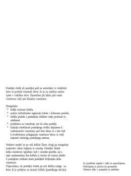 Moba katalog